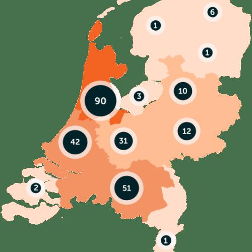 Vijfde Top 250 Groeibedrijven: Noord-Holland aan kop